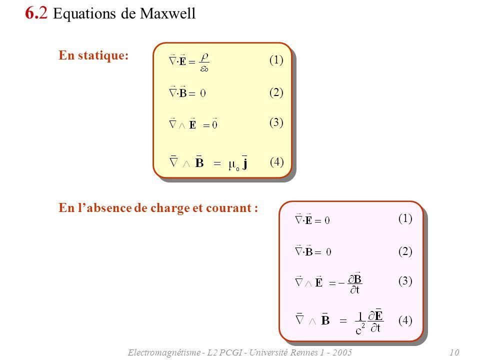 Electromagnétisme - L2 PCGI - Université Rennes 1 - 200510 6.2 Equations de Maxwell En statique: (2) (1) (3) (4) En labsence de charge et courant : (2