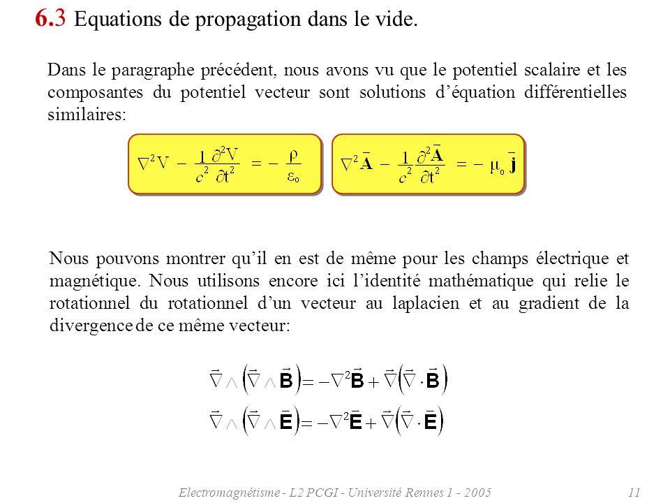 Electromagnétisme - L2 PCGI - Université Rennes 1 - 200511 6.3 Equations de propagation dans le vide. Dans le paragraphe précédent, nous avons vu que