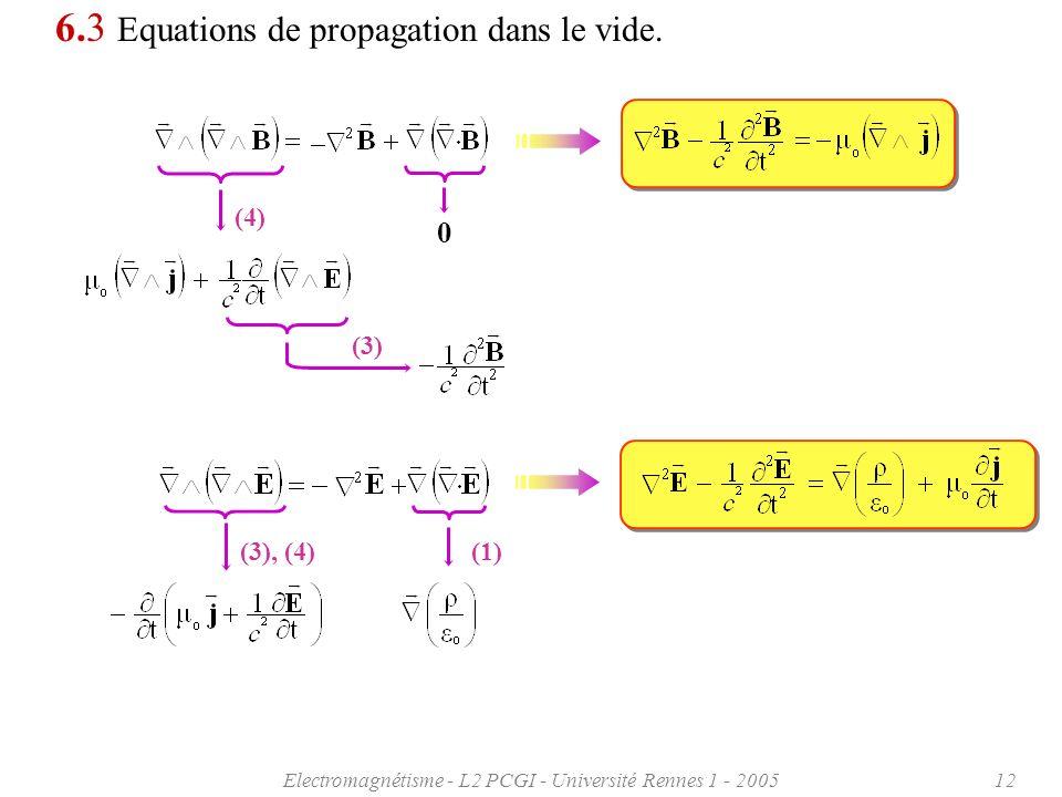 Electromagnétisme - L2 PCGI - Université Rennes 1 - 200512 6.3 Equations de propagation dans le vide. 0 (4) (3) (3), (4)(1)
