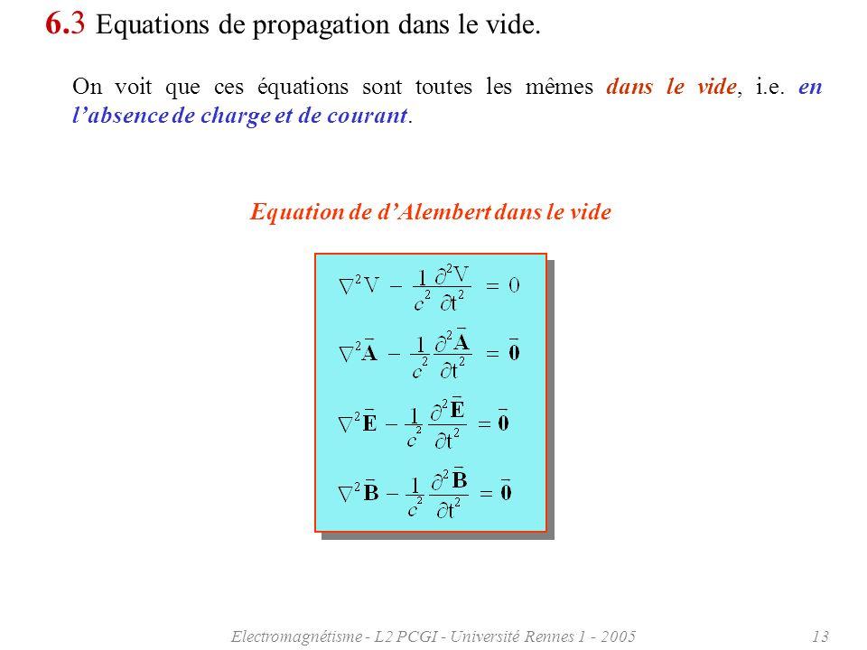 Electromagnétisme - L2 PCGI - Université Rennes 1 - 200513 6.3 Equations de propagation dans le vide. On voit que ces équations sont toutes les mêmes