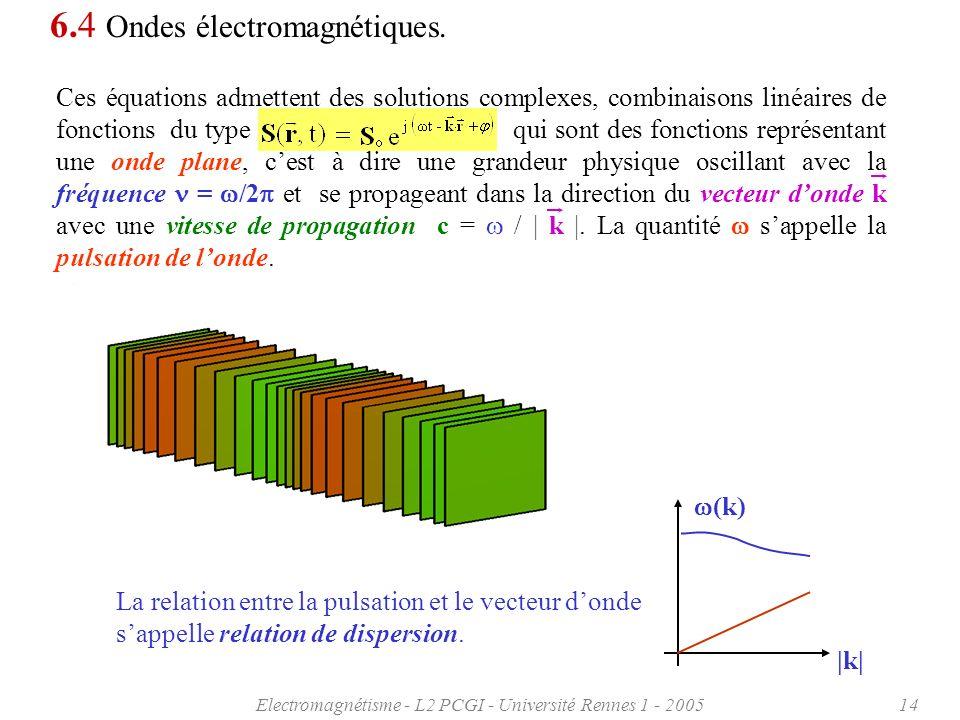 Electromagnétisme - L2 PCGI - Université Rennes 1 - 200514 6.4 Ondes électromagnétiques. Ces équations admettent des solutions complexes, combinaisons