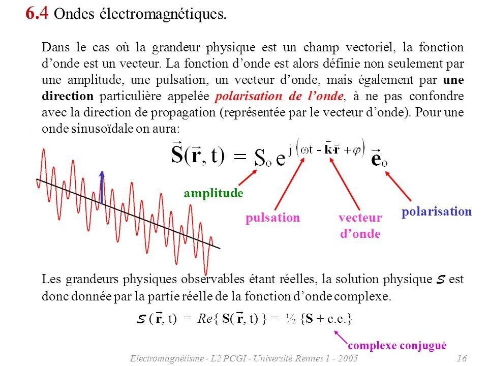 Electromagnétisme - L2 PCGI - Université Rennes 1 - 200516 Dans le cas où la grandeur physique est un champ vectoriel, la fonction donde est un vecteu