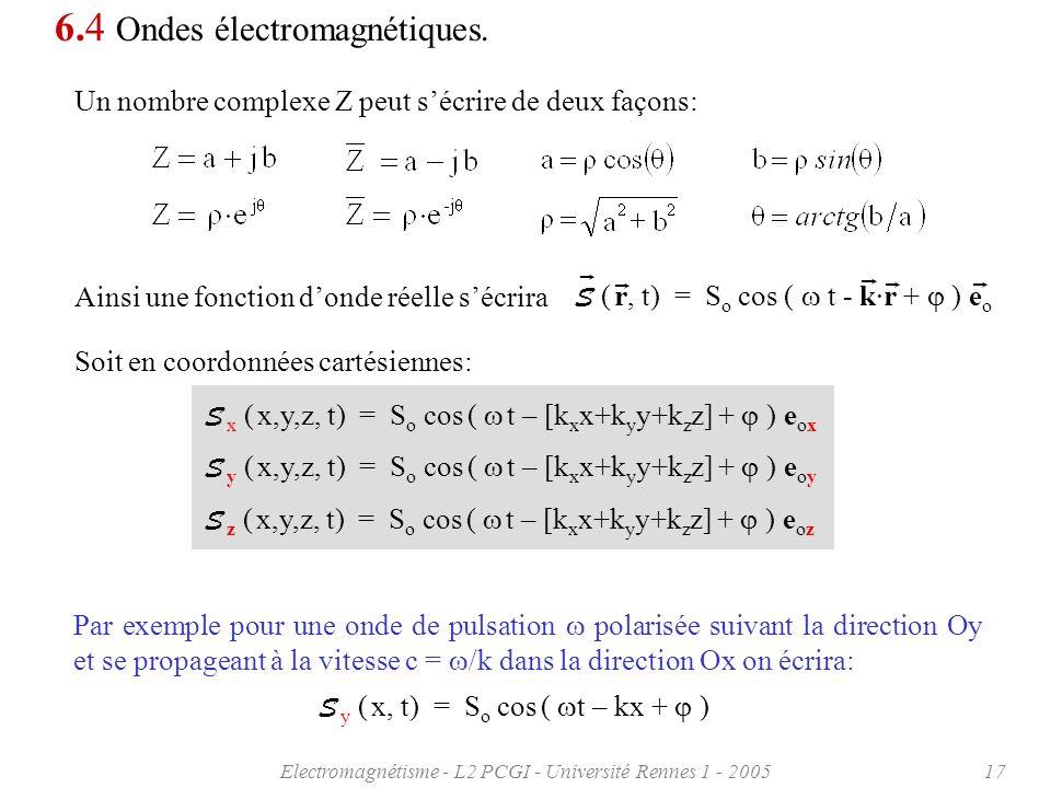 Electromagnétisme - L2 PCGI - Université Rennes 1 - 200517 Un nombre complexe Z peut sécrire de deux façons: Ainsi une fonction donde réelle sécrira S