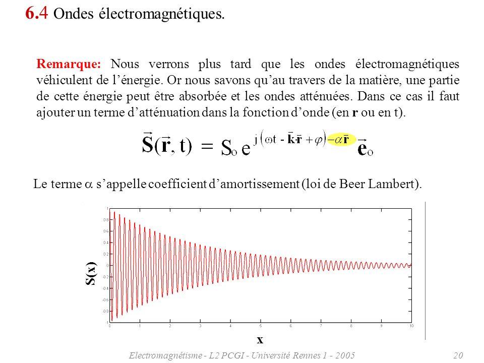 Electromagnétisme - L2 PCGI - Université Rennes 1 - 200520 Remarque: Nous verrons plus tard que les ondes électromagnétiques véhiculent de lénergie. O