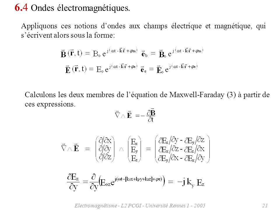 Electromagnétisme - L2 PCGI - Université Rennes 1 - 200521 6.4 Ondes électromagnétiques. Appliquons ces notions dondes aux champs électrique et magnét