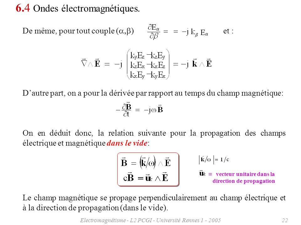 Electromagnétisme - L2 PCGI - Université Rennes 1 - 200522 6.4 Ondes électromagnétiques. De même, pour tout couple ( ) et : Dautre part, on a pour la