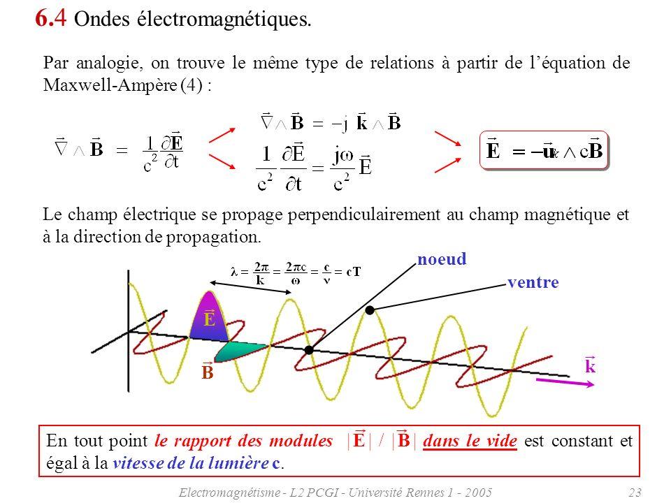 Electromagnétisme - L2 PCGI - Université Rennes 1 - 200523 k E B Le champ électrique se propage perpendiculairement au champ magnétique et à la direct