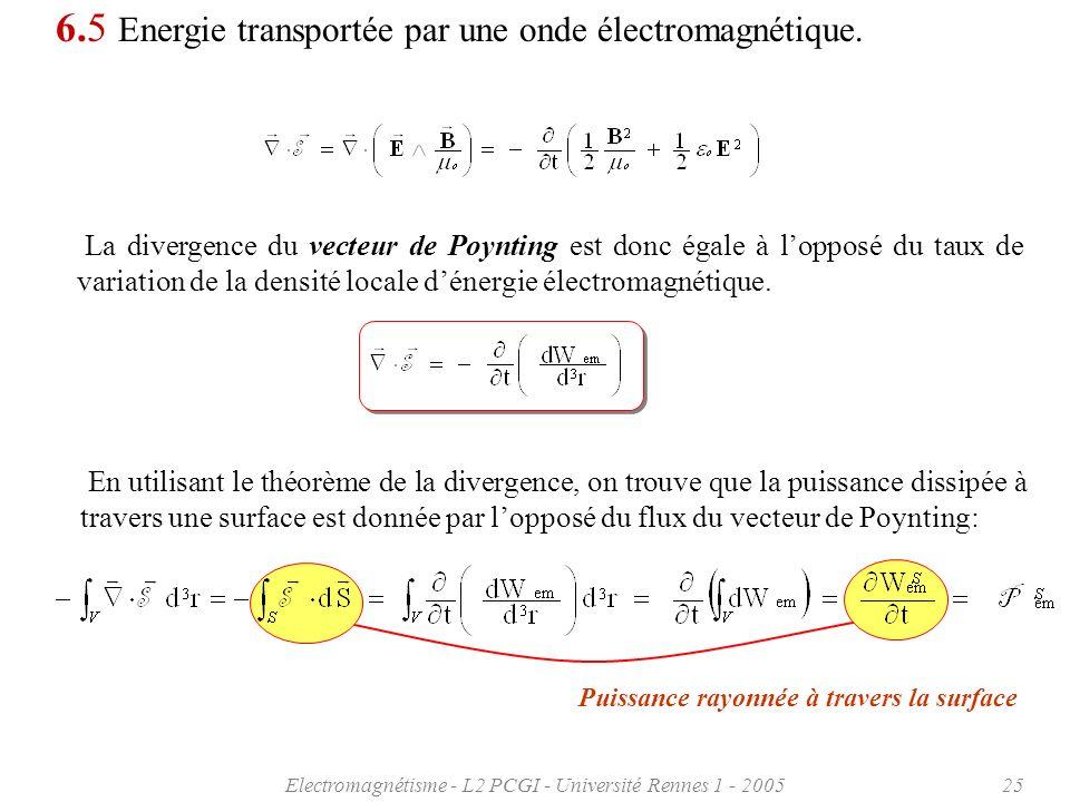 Electromagnétisme - L2 PCGI - Université Rennes 1 - 200525 Puissance rayonnée à travers la surface 6.5 Energie transportée par une onde électromagnéti