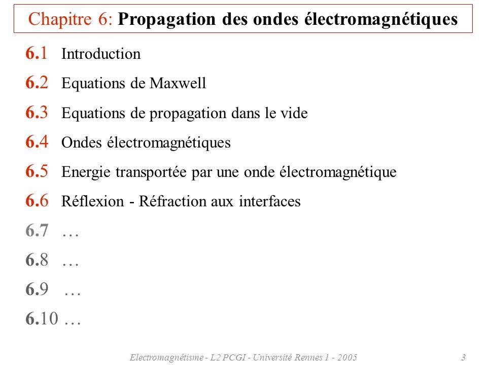 Electromagnétisme - L2 PCGI - Université Rennes 1 - 20054 6.1 Introduction Dans les chapitres traitant délectrostatique et de magnétostatique, nous avons obtenu des équations locales qui régissent les champs électrique et magnétique statiques en fonction des potentiels scalaire et vecteur (statiques) et des densités de charge ou de courant (stationnaires).
