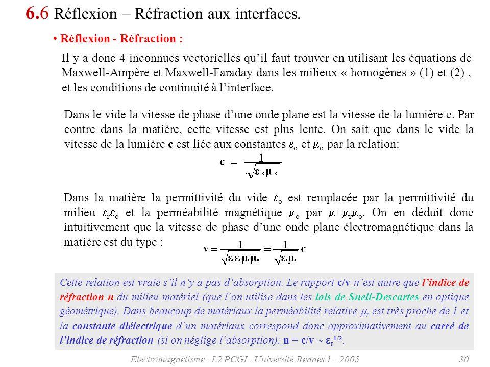 Electromagnétisme - L2 PCGI - Université Rennes 1 - 200530 6.6 Réflexion – Réfraction aux interfaces. Réflexion - Réfraction : Il y a donc 4 inconnues
