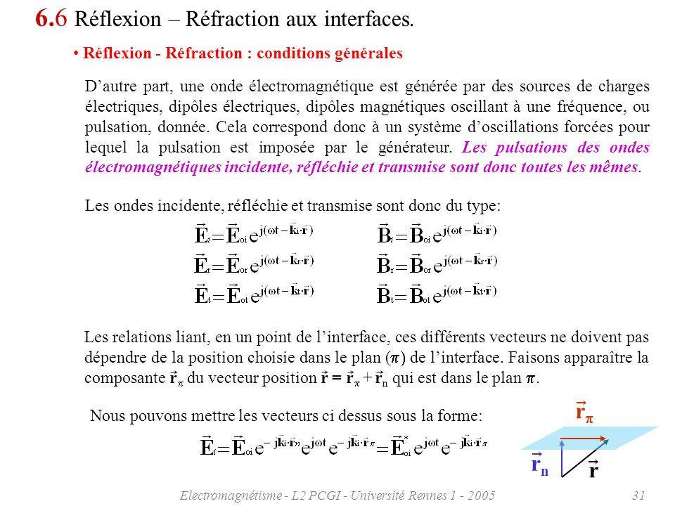 Electromagnétisme - L2 PCGI - Université Rennes 1 - 200531 rnrn 6.6 Réflexion – Réfraction aux interfaces. Réflexion - Réfraction : conditions général