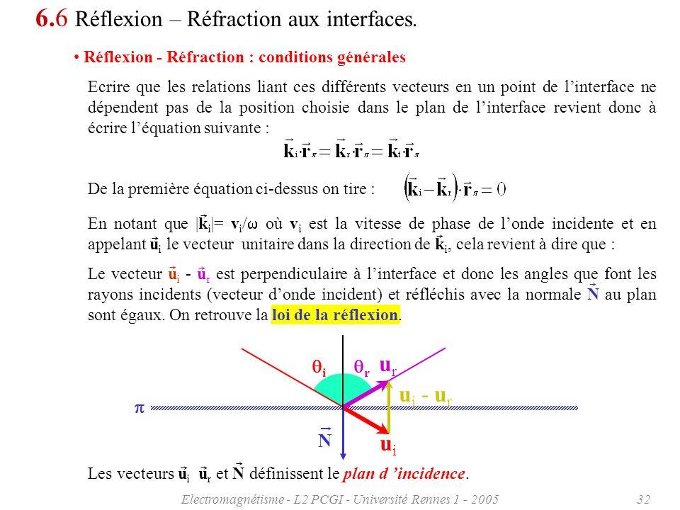 Electromagnétisme - L2 PCGI - Université Rennes 1 - 200532 6.6 Réflexion – Réfraction aux interfaces. Réflexion - Réfraction : conditions générales Ec