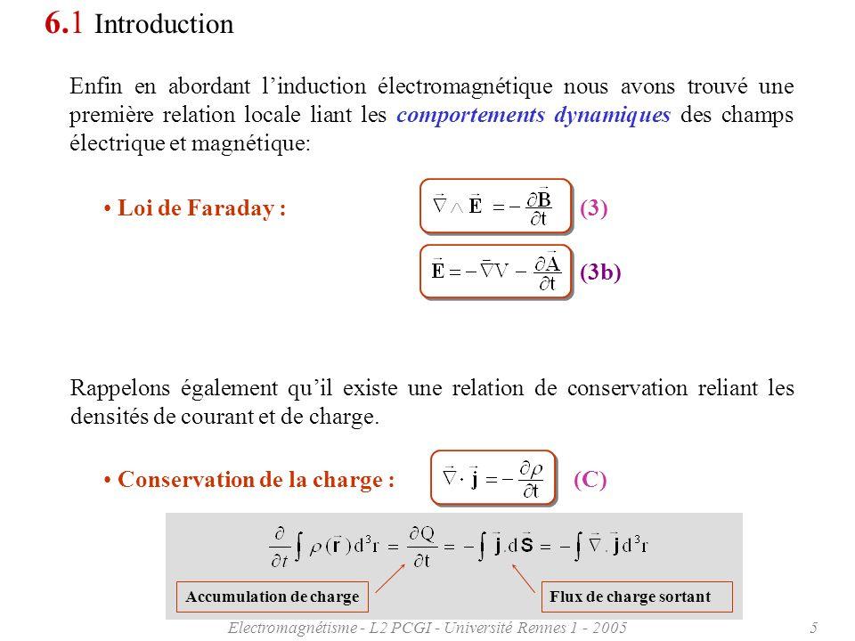 Electromagnétisme - L2 PCGI - Université Rennes 1 - 20056 6.2 Equations de Maxwell Les équations locales (1) (2) et (3) sont trois des quatre équations de Maxwell qui unifient la théorie de lélectromagnétisme.