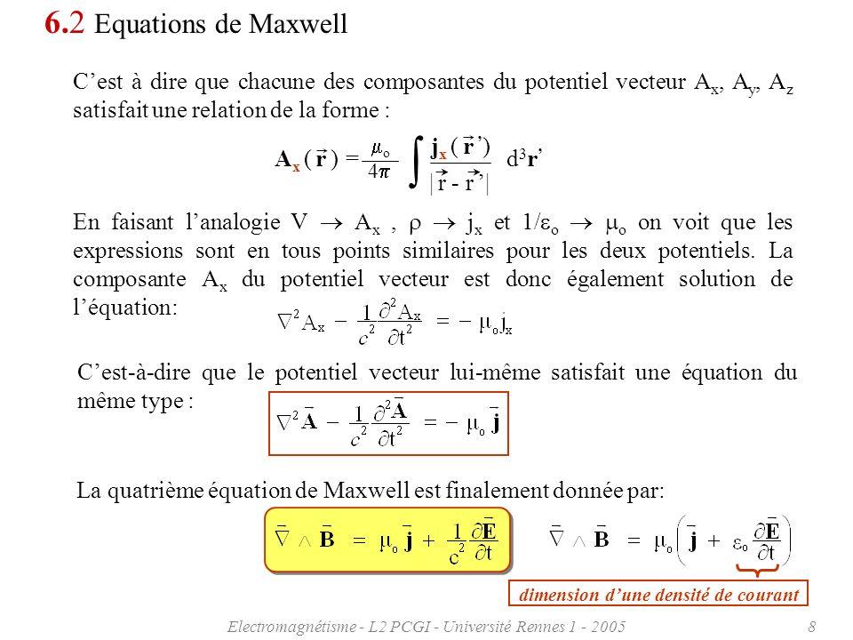 Electromagnétisme - L2 PCGI - Université Rennes 1 - 20059 6.2 Equations de Maxwell En résumé, les quatre équations de Maxwell dynamiques relient localement les divergences et rotationnels des champs électrique et magnétique aux champs électrique et magnétique eux-mêmes, ainsi quaux sources de charges et de courants statiques ou dynamiques.