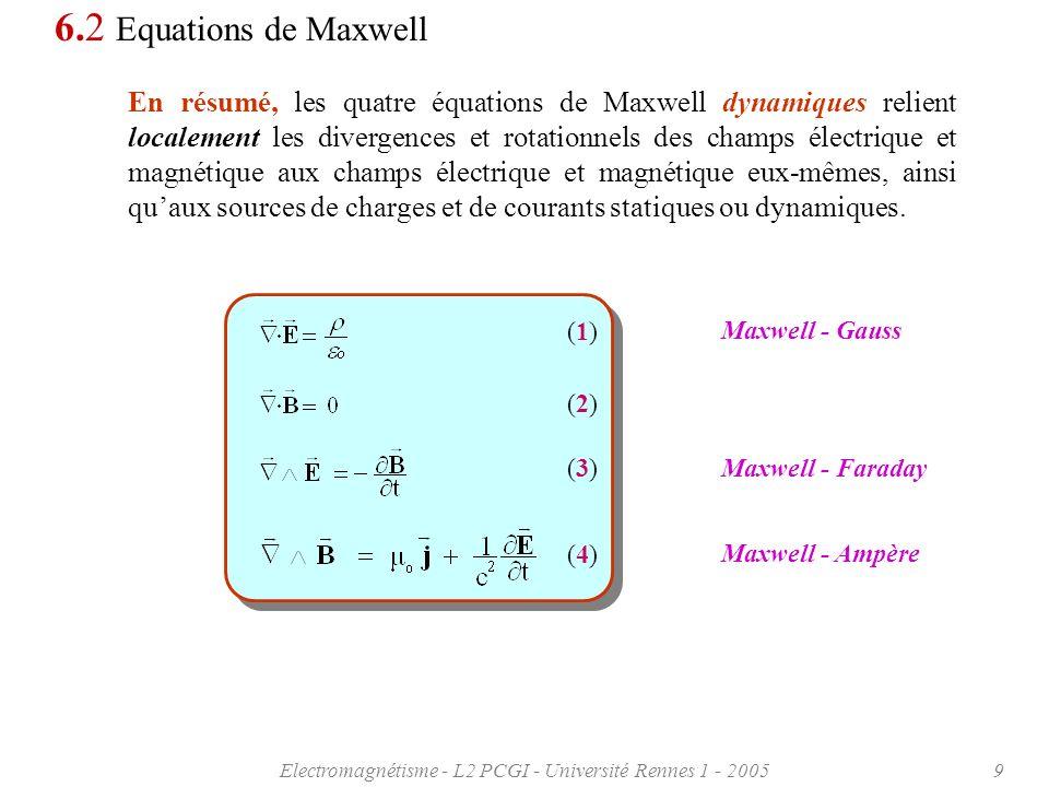 Electromagnétisme - L2 PCGI - Université Rennes 1 - 200510 6.2 Equations de Maxwell En statique: (2) (1) (3) (4) En labsence de charge et courant : (2) (1) (3) (4)