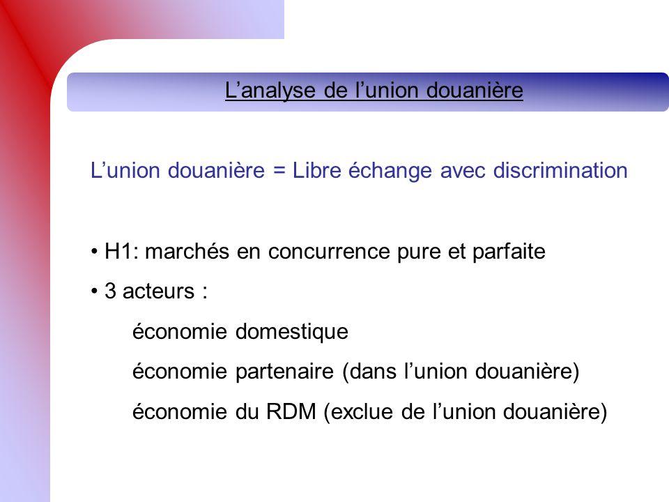 Lanalyse de lunion douanière Lunion douanière = Libre échange avec discrimination H1: marchés en concurrence pure et parfaite 3 acteurs : économie domestique économie partenaire (dans lunion douanière) économie du RDM (exclue de lunion douanière)