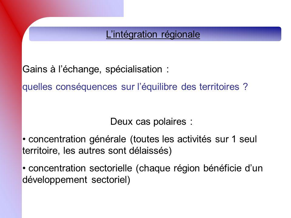 Lintégration régionale Gains à léchange, spécialisation : quelles conséquences sur léquilibre des territoires .
