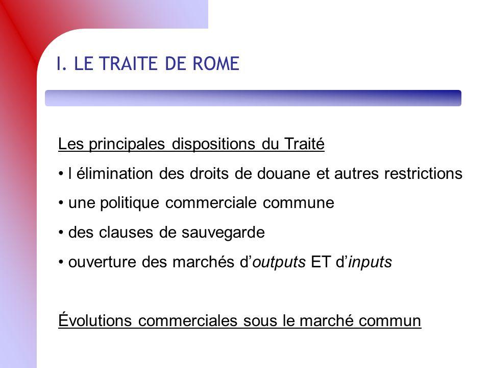 I. LE TRAITE DE ROME Les principales dispositions du Traité l élimination des droits de douane et autres restrictions une politique commerciale commun