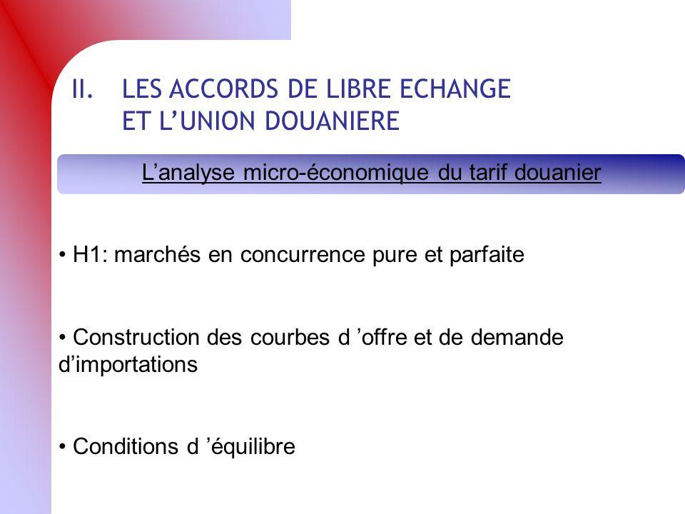 II. LES ACCORDS DE LIBRE ECHANGE ET LUNION DOUANIERE Lanalyse micro-économique du tarif douanier H1: marchés en concurrence pure et parfaite Construct