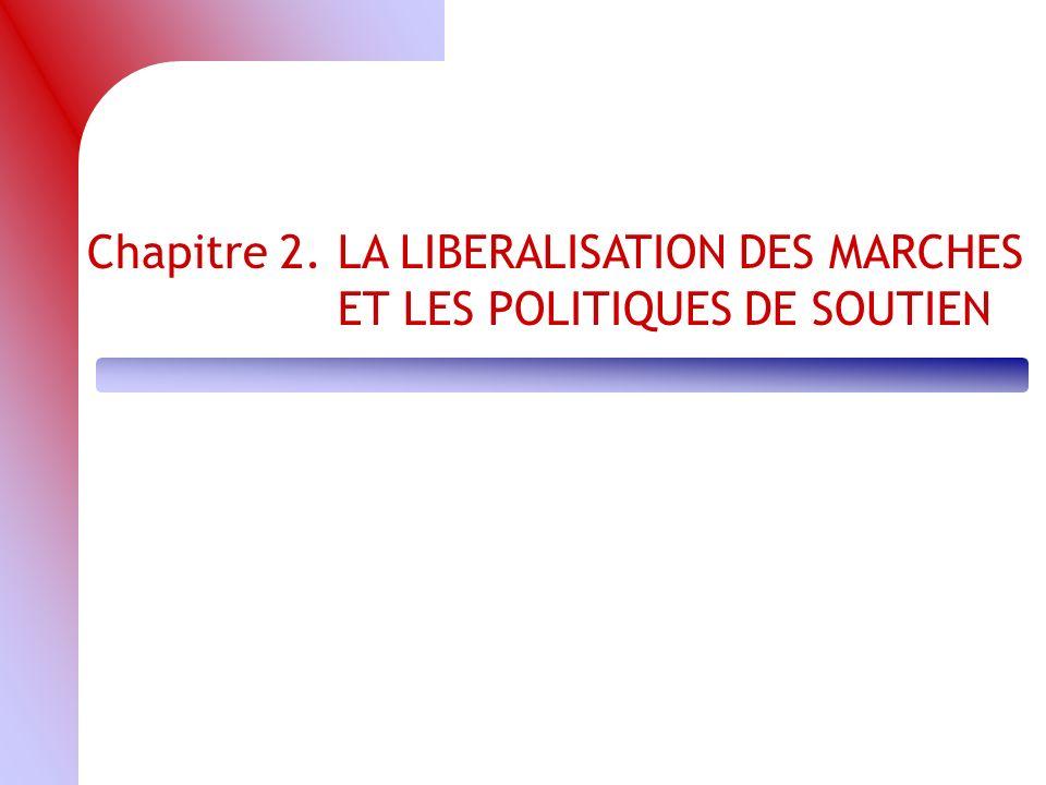 Chapitre 2.LA LIBERALISATION DES MARCHES ET LES POLITIQUES DE SOUTIEN