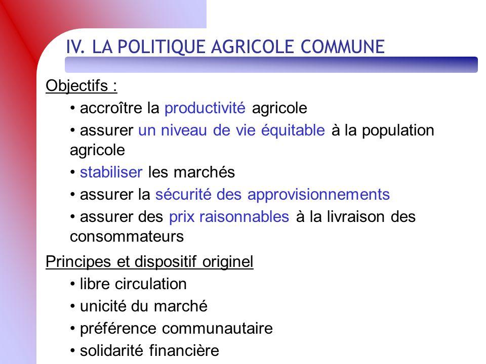 IV. LA POLITIQUE AGRICOLE COMMUNE Objectifs : accroître la productivité agricole assurer un niveau de vie équitable à la population agricole stabilise