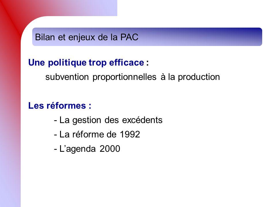 Bilan et enjeux de la PAC Une politique trop efficace : subvention proportionnelles à la production Les réformes : - La gestion des excédents - La réf