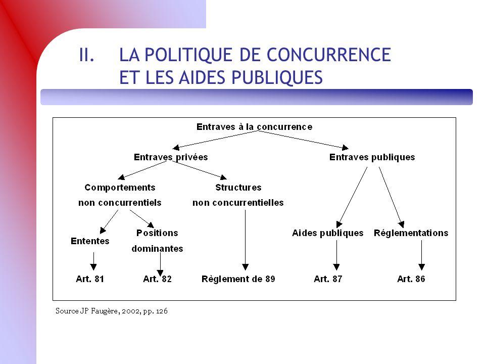 II.LA POLITIQUE DE CONCURRENCE ET LES AIDES PUBLIQUES