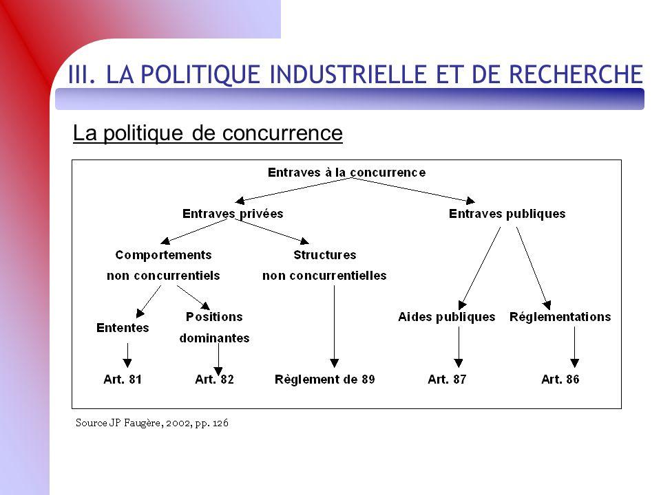III. LA POLITIQUE INDUSTRIELLE ET DE RECHERCHE La politique de concurrence