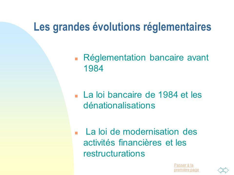 Passer à la première page Les grandes évolutions réglementaires n Réglementation bancaire avant 1984 n La loi bancaire de 1984 et les dénationalisatio