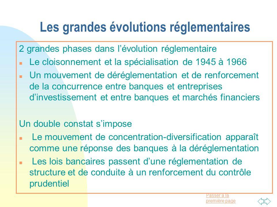 Passer à la première page 2 grandes phases dans lévolution réglementaire n Le cloisonnement et la spécialisation de 1945 à 1966 n Un mouvement de déré