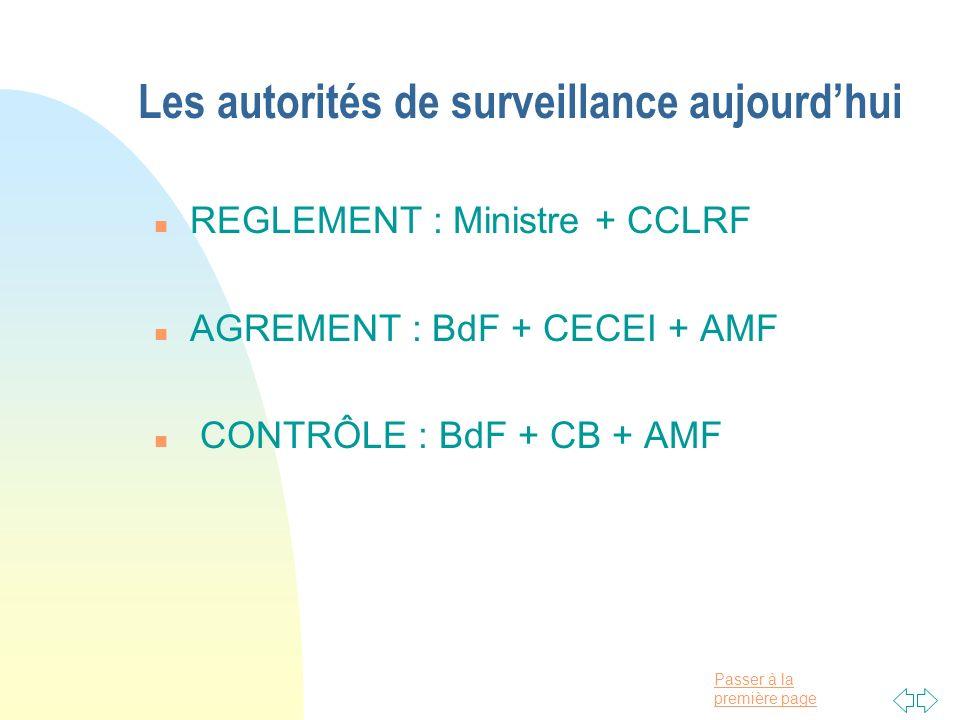 Passer à la première page n REGLEMENT : Ministre + CCLRF n AGREMENT : BdF + CECEI + AMF n CONTRÔLE : BdF + CB + AMF Les autorités de surveillance aujo
