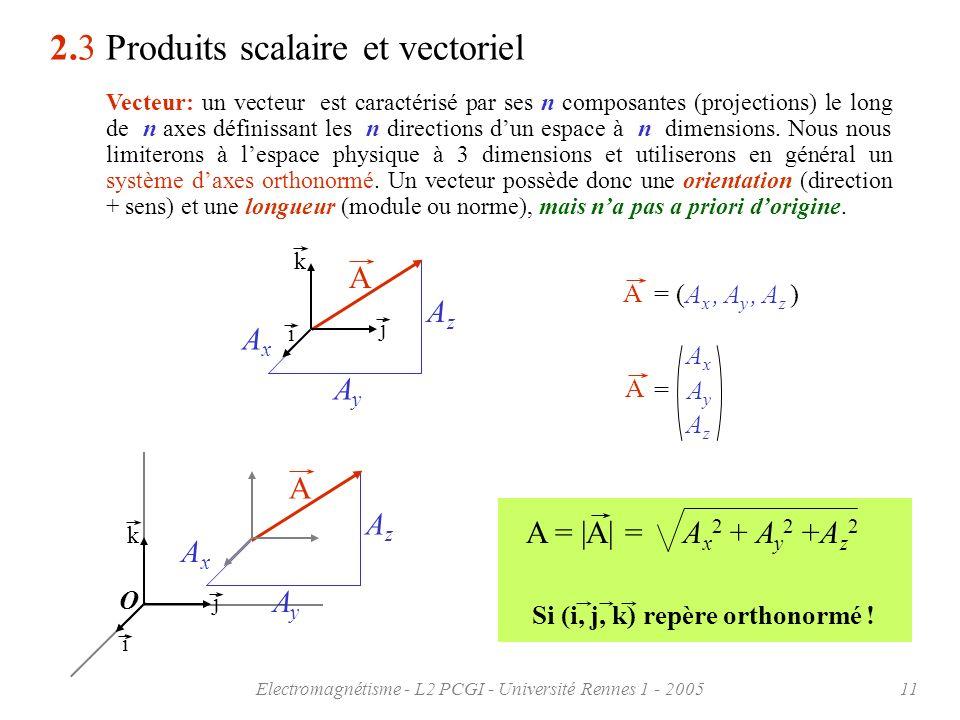 Electromagnétisme - L2 PCGI - Université Rennes 1 - 200511 AxAx AyAy AzAz 2.3 Produits scalaire et vectoriel Vecteur: un vecteur est caractérisé par s