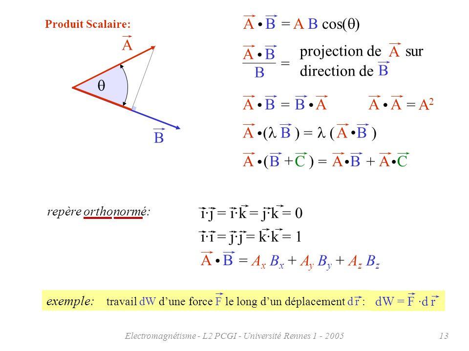 Electromagnétisme - L2 PCGI - Université Rennes 1 - 200513 Produit Scalaire: A B AB = A x B x + A y B y + A z B z AB = B A AB = B AC ( + ) + C A = AB