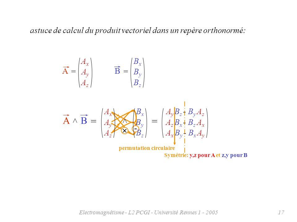 Electromagnétisme - L2 PCGI - Université Rennes 1 - 200517 astuce de calcul du produit vectoriel dans un repère orthonormé: A = A y AxAx AzAz B = B y