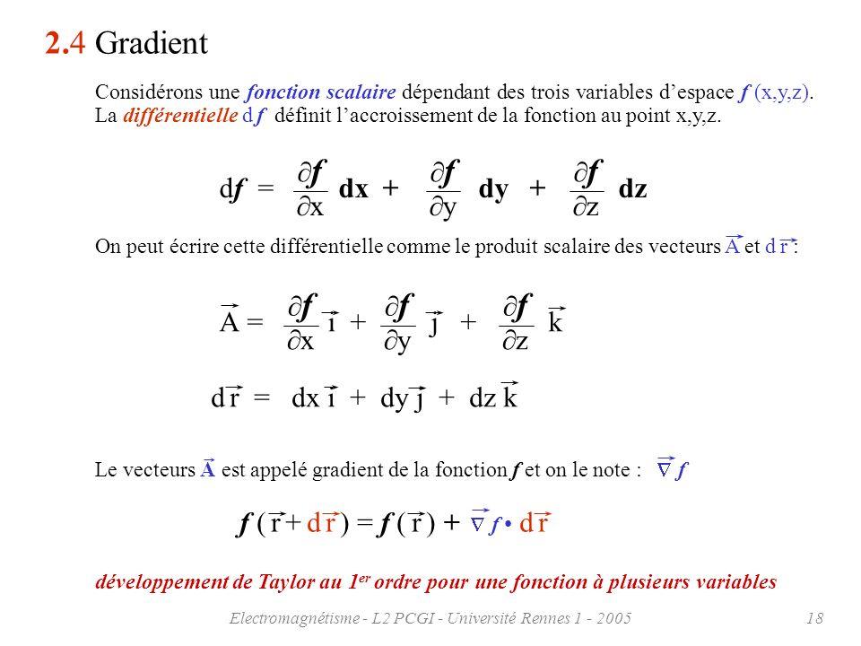 Electromagnétisme - L2 PCGI - Université Rennes 1 - 200518 2.4 Gradient f x f y f z df = dx + dy + dz Considérons une fonction scalaire dépendant des