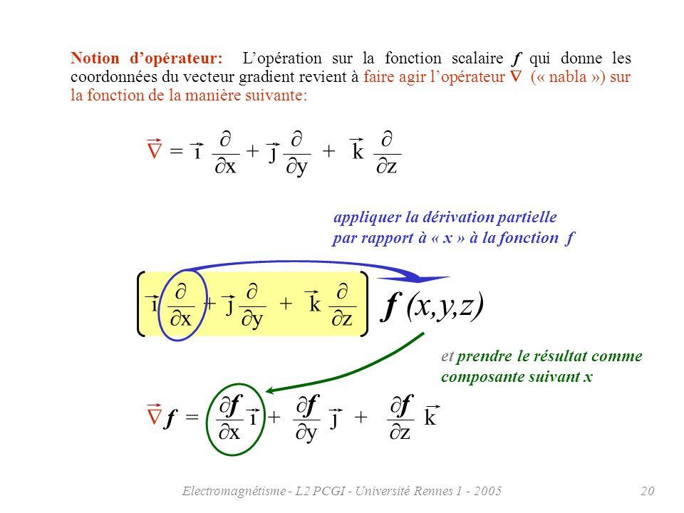 Electromagnétisme - L2 PCGI - Université Rennes 1 - 200520 Notion dopérateur: Lopération sur la fonction scalaire f qui donne les coordonnées du vecte
