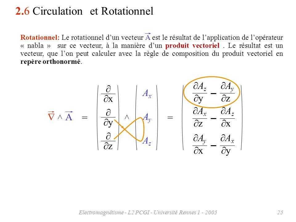 Electromagnétisme - L2 PCGI - Université Rennes 1 - 200525 Rotationnel: Le rotationnel dun vecteur A est le résultat de lapplication de lopérateur « n