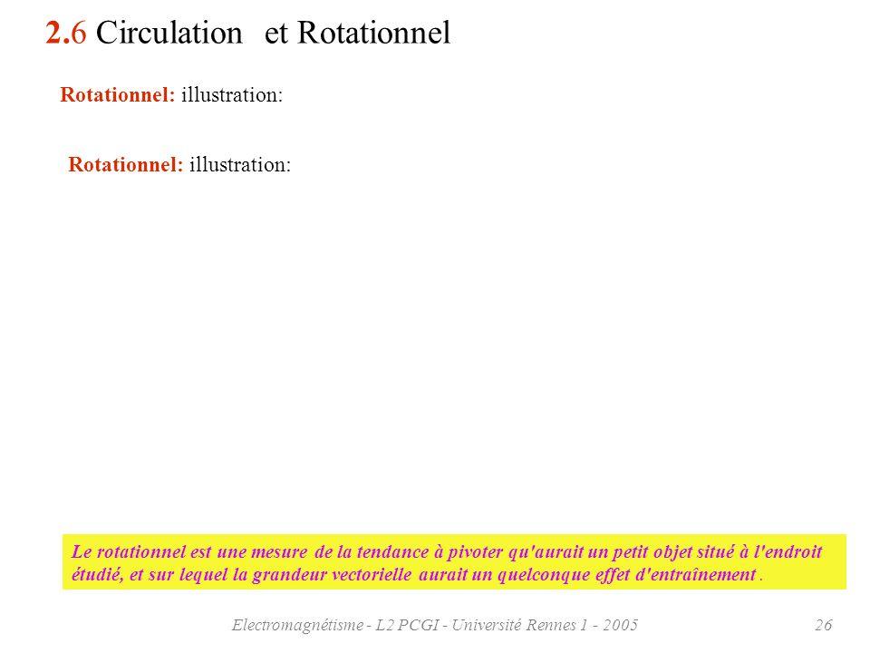 Electromagnétisme - L2 PCGI - Université Rennes 1 - 200526 Le rotationnel est une mesure de la tendance à pivoter qu'aurait un petit objet situé à l'e