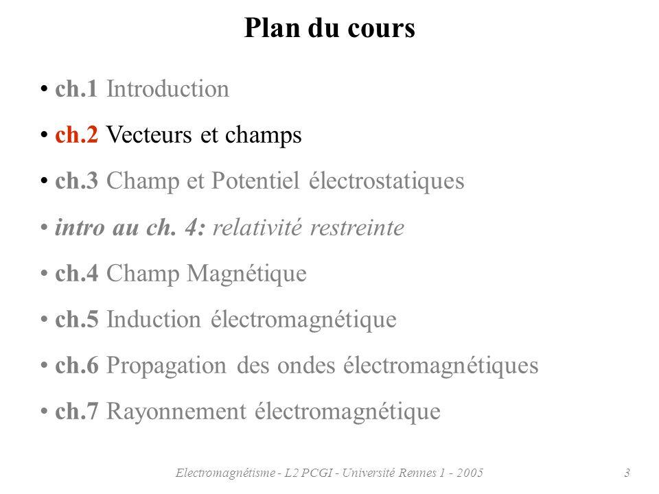 Electromagnétisme - L2 PCGI - Université Rennes 1 - 200514 Produit Vectoriel: A B AB AB ABC == C AB = C = 0 C = A B sin( ) AB = - ( ) BA ABC, (), trièdre direct !!.