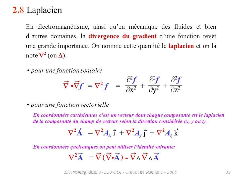 Electromagnétisme - L2 PCGI - Université Rennes 1 - 200532 2.8 Laplacien En électromagnétisme, ainsi quen mécanique des fluides et bien dautres domain