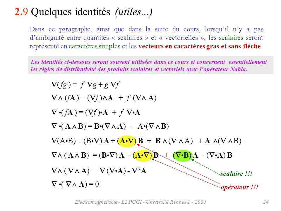Electromagnétisme - L2 PCGI - Université Rennes 1 - 200534 scalaire !!! opérateur !!! 2.9 Quelques identités (utiles...) ( fg ) = f g + g f Dans ce pa