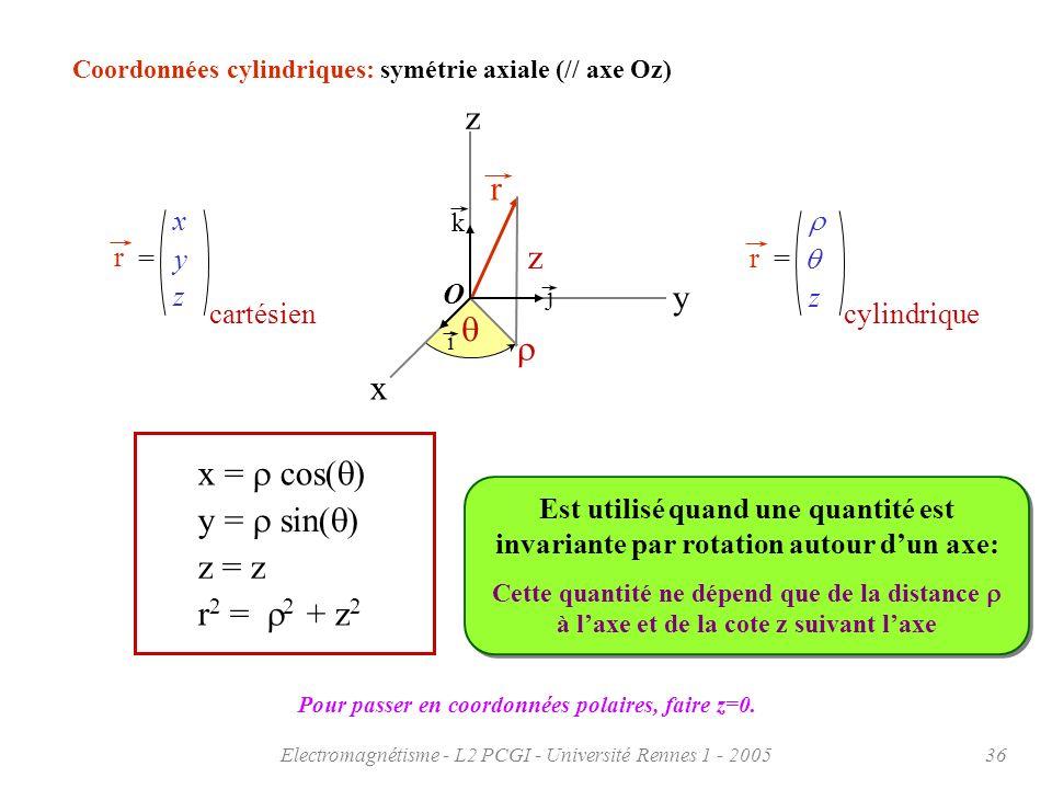 Electromagnétisme - L2 PCGI - Université Rennes 1 - 200536 Coordonnées cylindriques: symétrie axiale (// axe Oz) r r = y x z cartésien x = cos( ) y =
