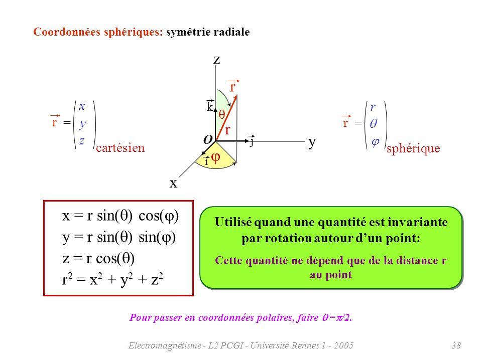 Electromagnétisme - L2 PCGI - Université Rennes 1 - 200538 Coordonnées sphériques: symétrie radiale r r = y x z cartésien x = r sin( ) cos( ) y = r si