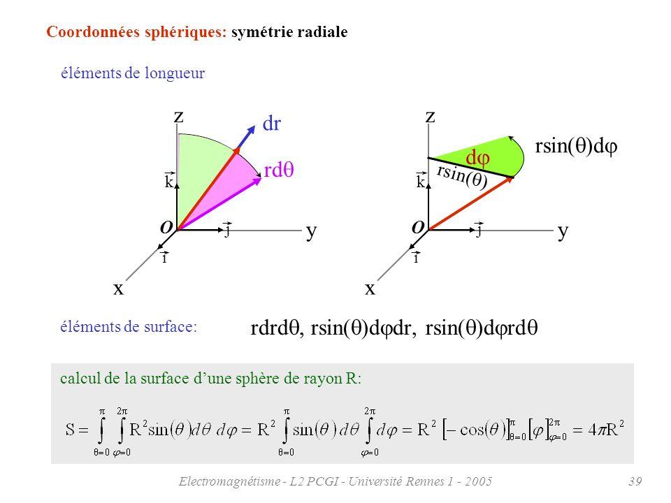 Electromagnétisme - L2 PCGI - Université Rennes 1 - 200539 éléments de longueur d dr rd rsin( )d k j i O x y z k j i O x y z rsin( ) éléments de surfa
