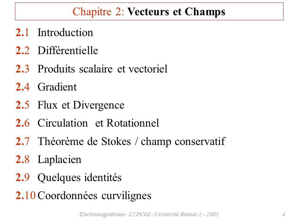Electromagnétisme - L2 PCGI - Université Rennes 1 - 20055 Chapitre 2: Vecteurs et Champs 2.1 Introduction Dans ce cours nous allons étudier des phénomènes électriques et magnétiques en termes de champs créés par les charges électriques statiques et/ou en mouvement (courants).