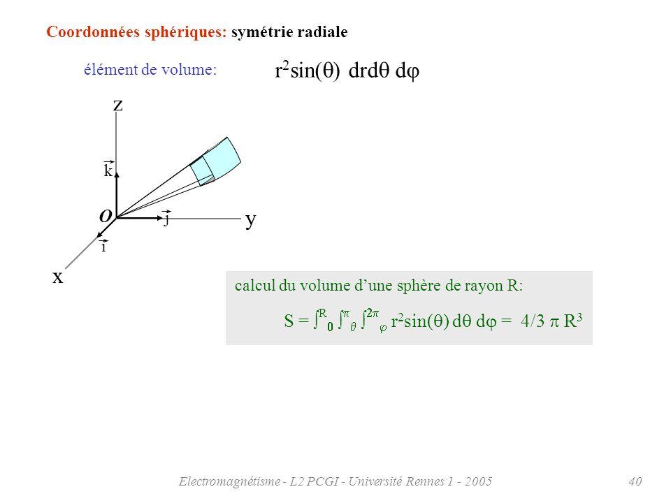 Electromagnétisme - L2 PCGI - Université Rennes 1 - 200540 k j i O x y z élément de volume: r 2 sin( ) drd d calcul du volume dune sphère de rayon R: