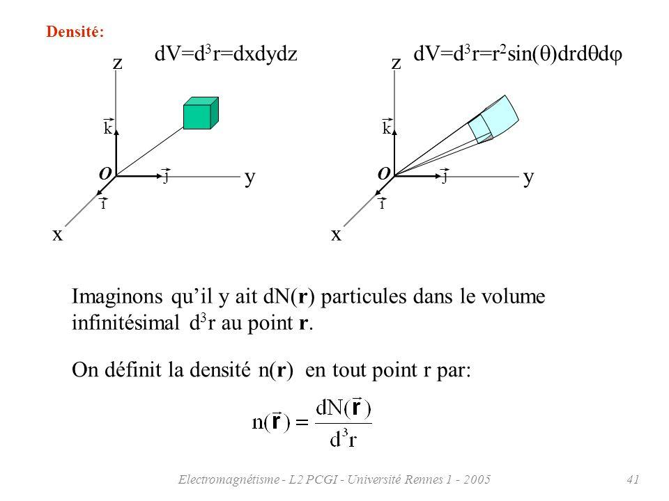 Electromagnétisme - L2 PCGI - Université Rennes 1 - 200541 Densité: k j i O x y z dV=d 3 r=dxdydz k j i O x y z dV=d 3 r=r 2 sin( )drd d Imaginons qui