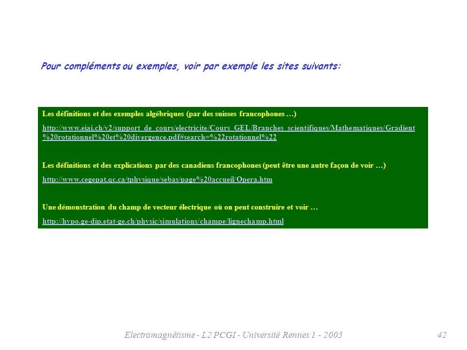 Electromagnétisme - L2 PCGI - Université Rennes 1 - 200542 Les définitions et des exemples algébriques (par des suisses francophones …) http://www.eia