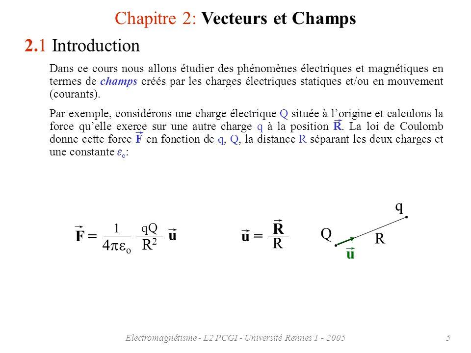 Electromagnétisme - L2 PCGI - Université Rennes 1 - 20056 Chapitre 2: Vecteurs et Champs 2.1 Introduction Nous pouvons également mettre cette force sous la forme F = q E où E est appelé champ électrique.