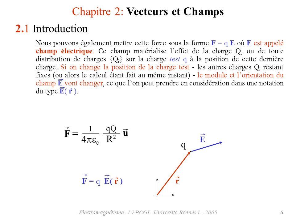 Electromagnétisme - L2 PCGI - Université Rennes 1 - 20056 Chapitre 2: Vecteurs et Champs 2.1 Introduction Nous pouvons également mettre cette force so